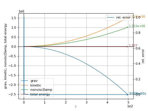woo core — Woo 1 0+rev4305-git-91e0435b8 documentation